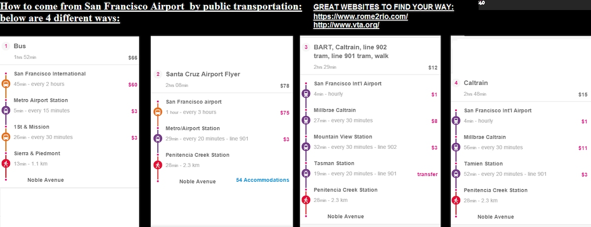 How to come from San Francisco Airport by public transportation?