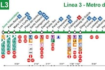 L3 Green line Subway