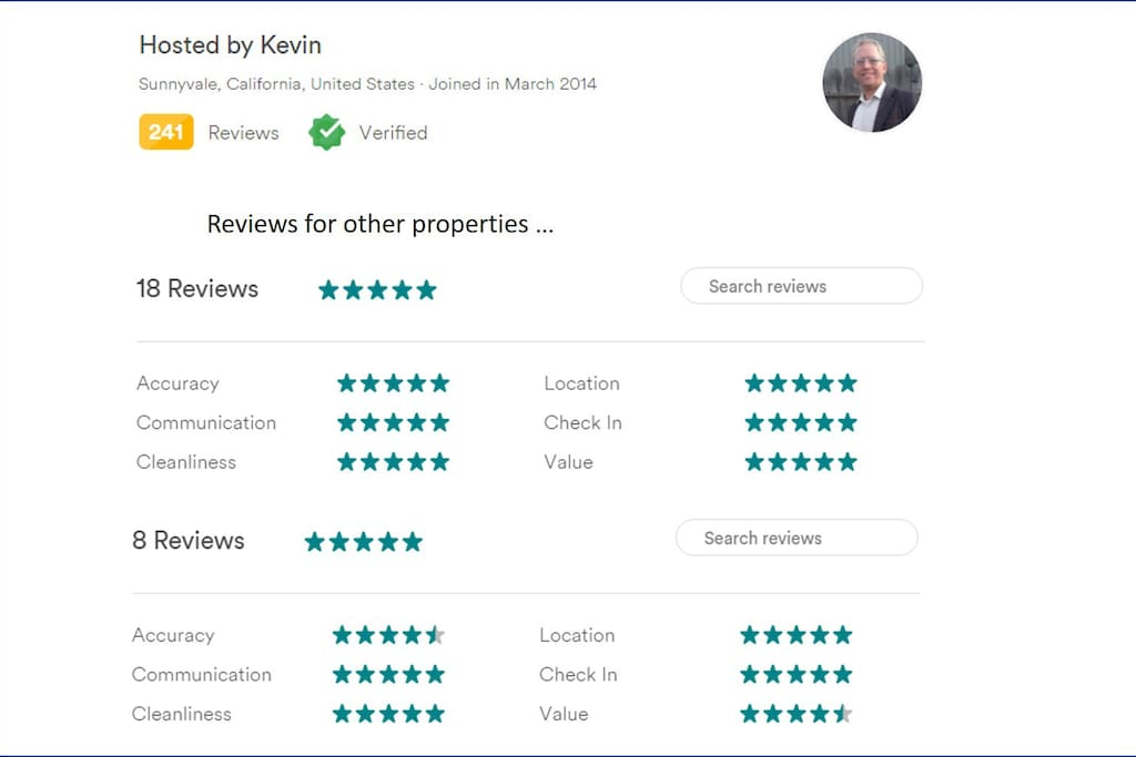Recent reviews of host / property manager