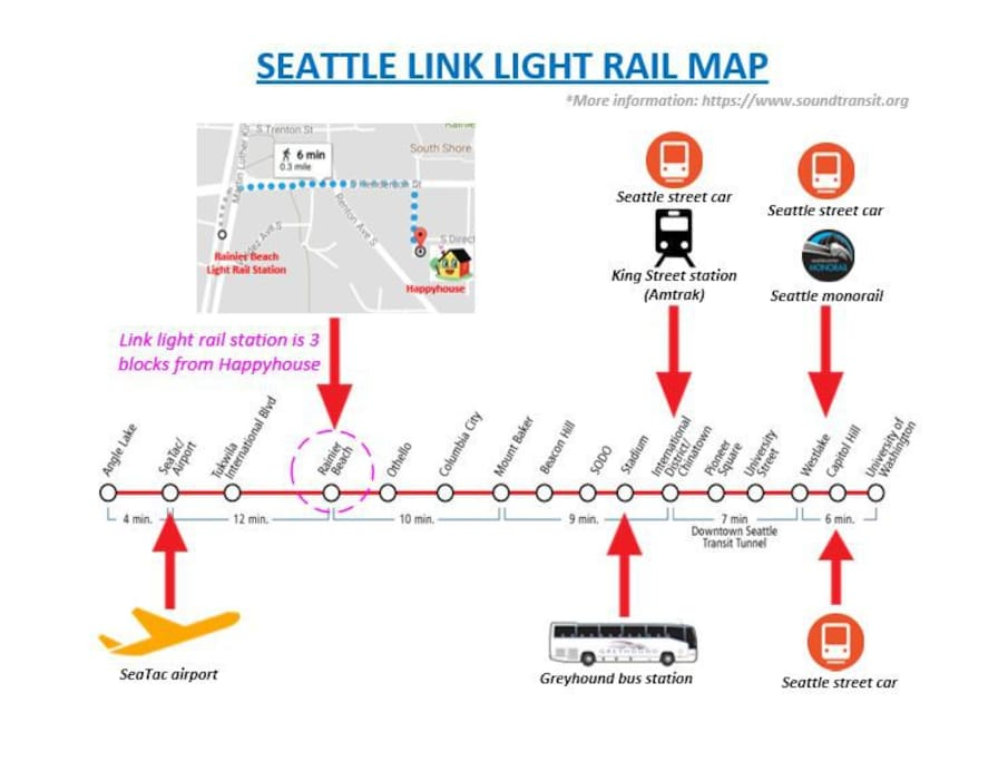 Link light rail is a fast and affordable way to commute in Seattle. No matter how you arrive: airplane, bus (Greyhound) or train (Amtrak), you can easily get to Happyhouse using Link as it is located 3 blocks from Rainier Beach Link station