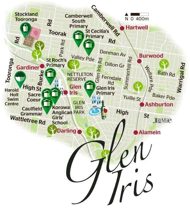 Some Glen Iris and Ashburton markers