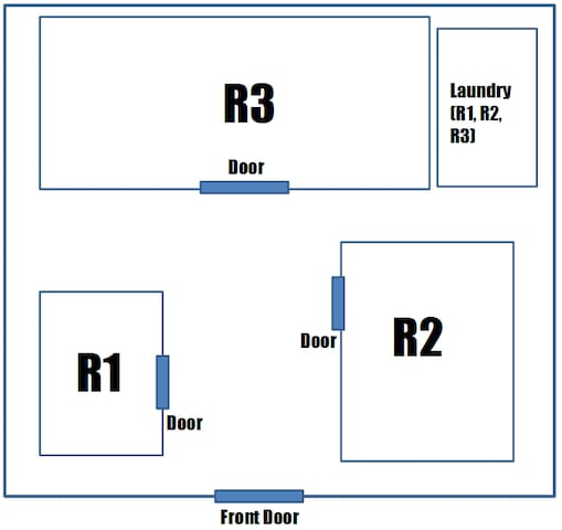 R1 location