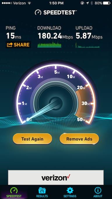 Wifi speeds in living room!!