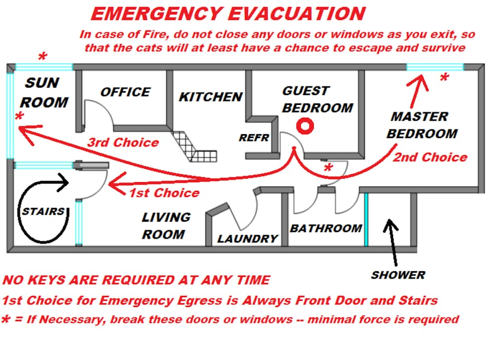 Emergency Map -- Fire