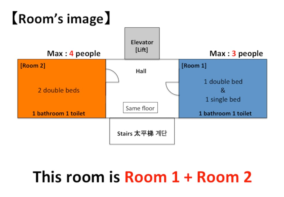 This room is 2 rooms mixed.