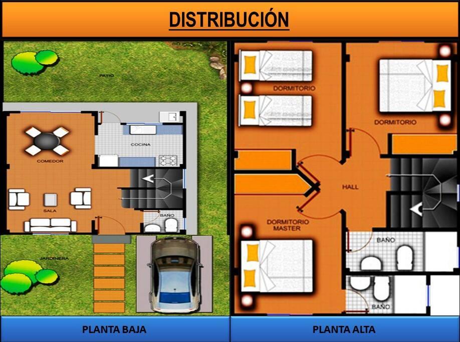 Distribución de la casa