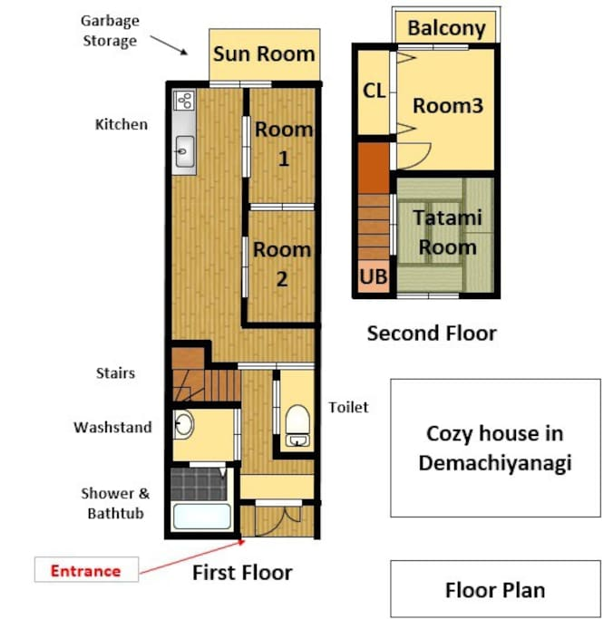 This is the layout of the rooms inside the house.