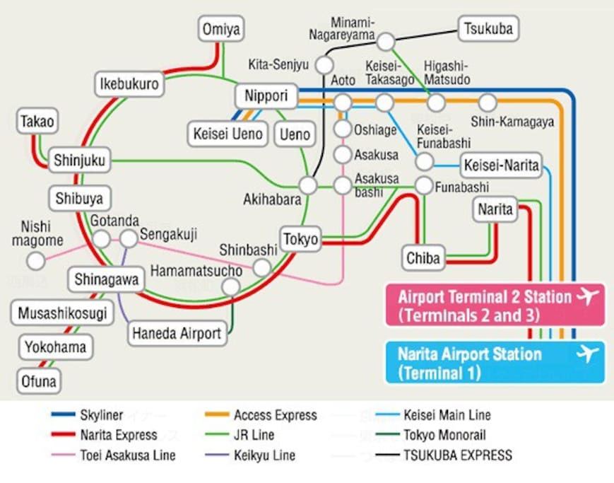 Train map from both airports.