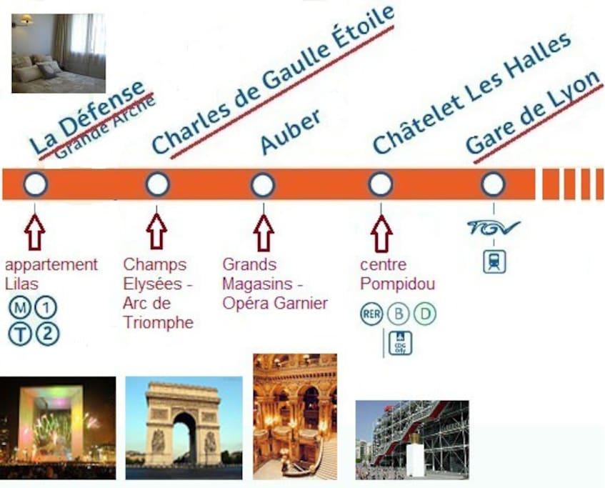 à seulement 1 station de RER des Champs Elysées