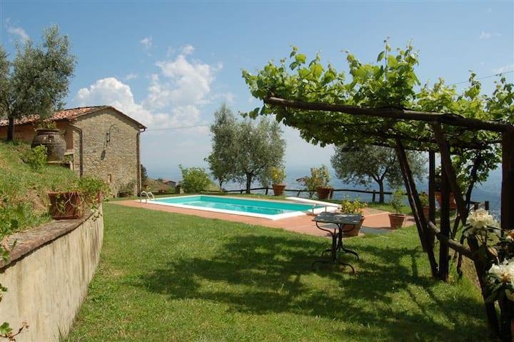 Fantastic Villa Miravalle