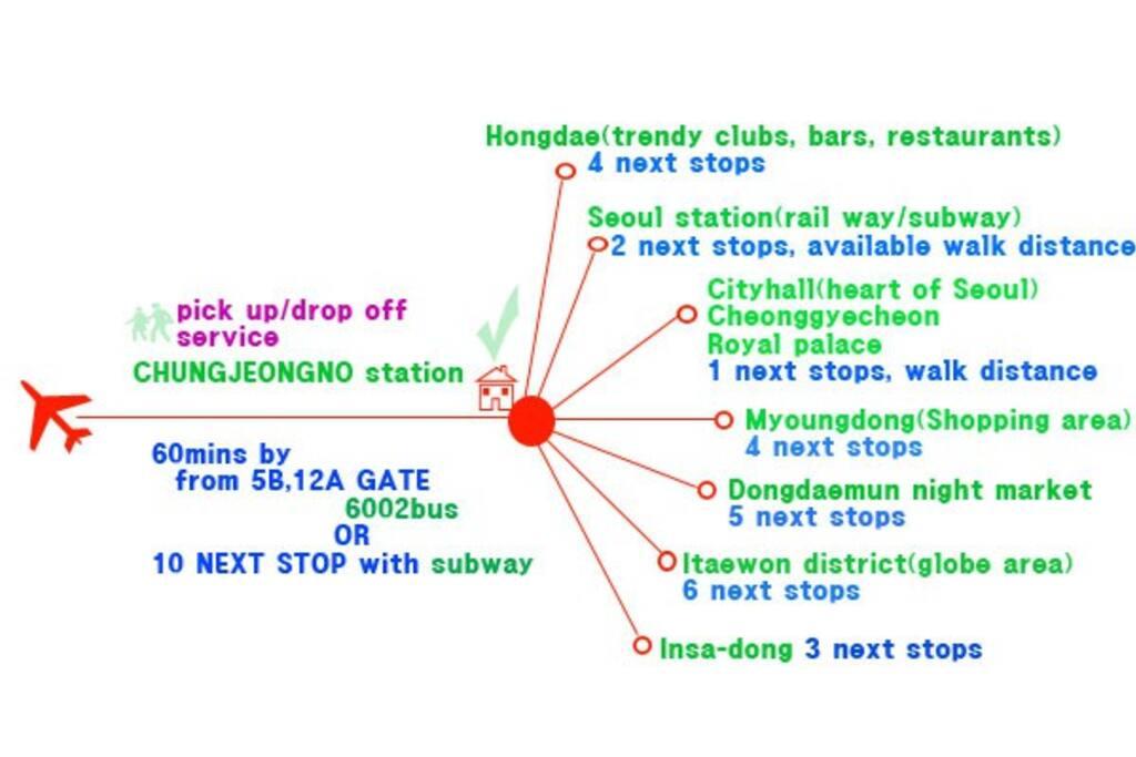btw SEOUL STATION & HONGDAE -apt302