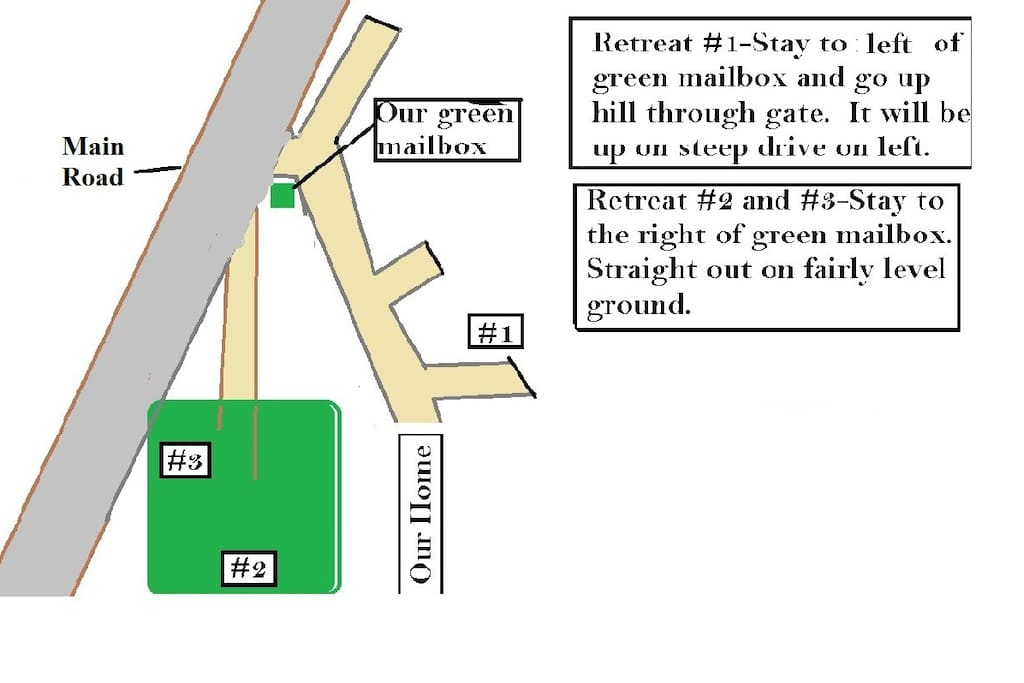 Overview of area