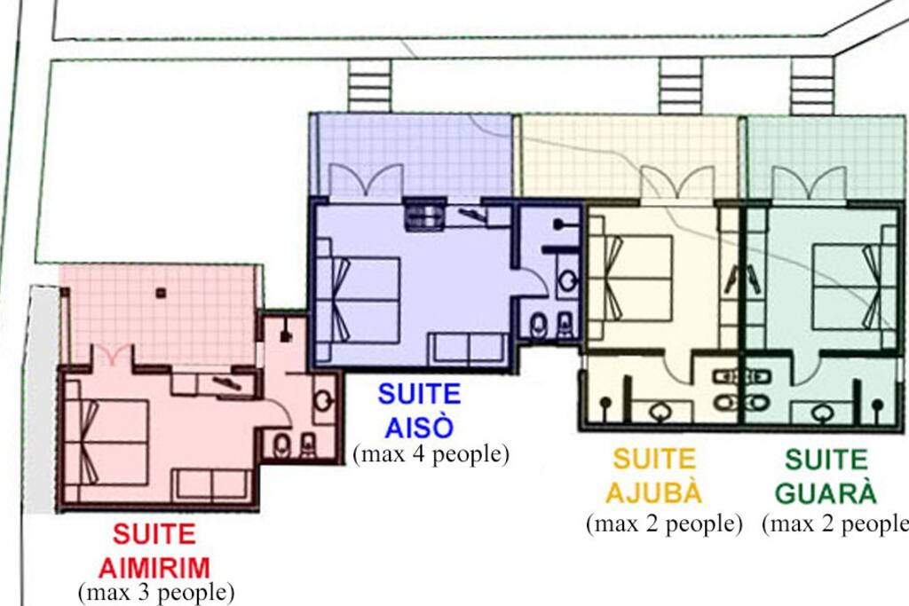 SUITE AIMIRIM for max 3 people