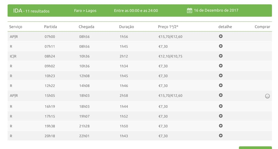 Train times from Faro to Lagos