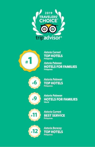 2019 Travelers' Choice from Trip Advisor for Astoria Hotels