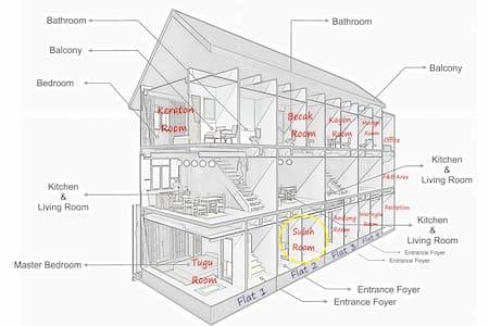 Dasinem Family Homestay-Suluh Room - Mlati - Bed & Breakfast