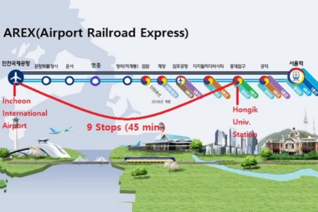 It takes 45 min from Incheon International Airport to Hongik Univ station.