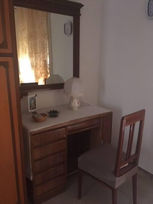 Angolo camera