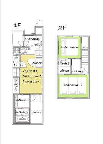 房型图  1楼2楼都有洗手间