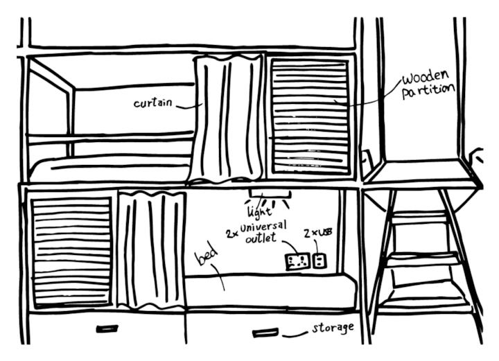 World Inn- 8 beds mixed dorm