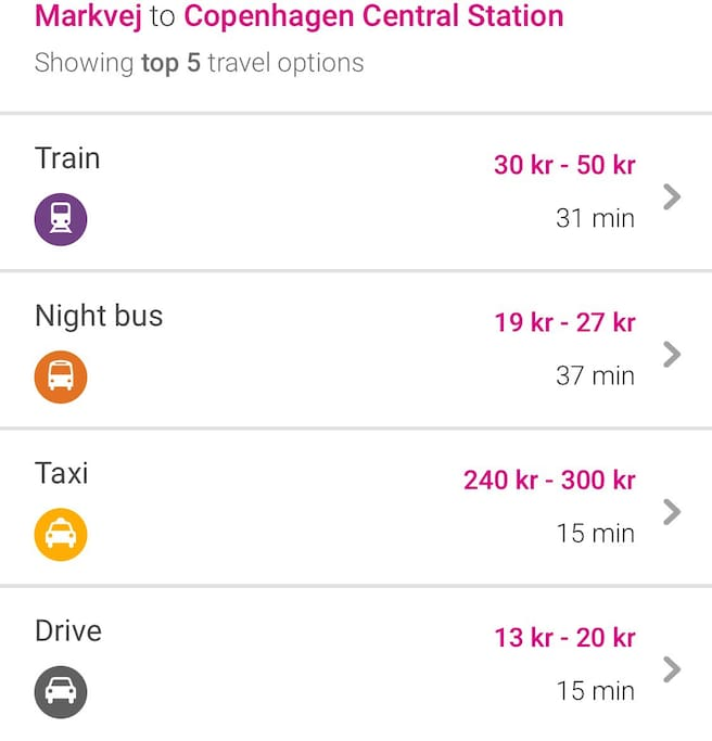 Various options from my house to Copenhagen central station. Prices are an indication (Courtesy of rome2rio).