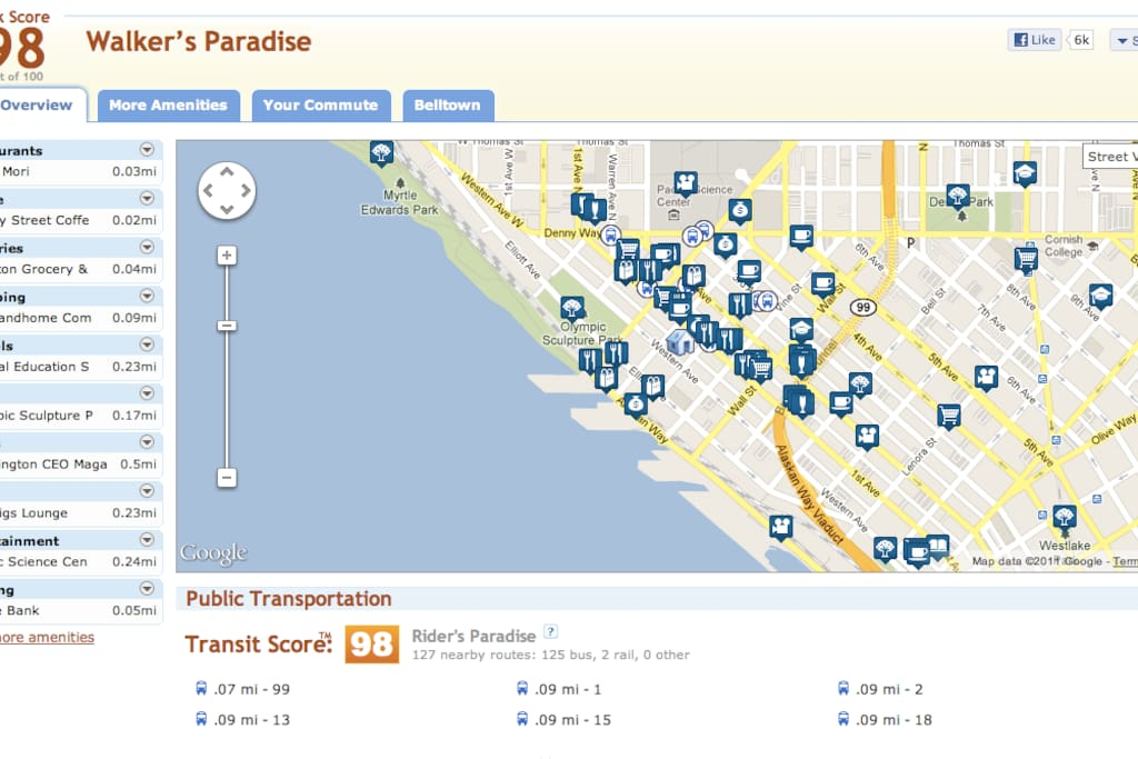 Ideal walk score with transit options everywhere