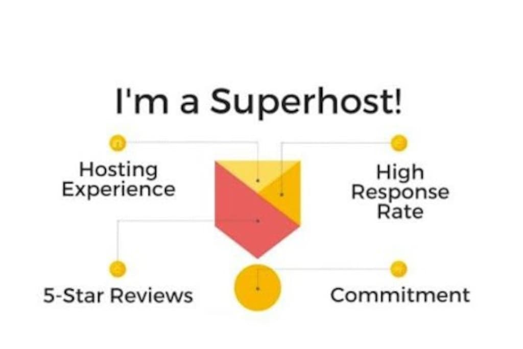 We are a Superhost!