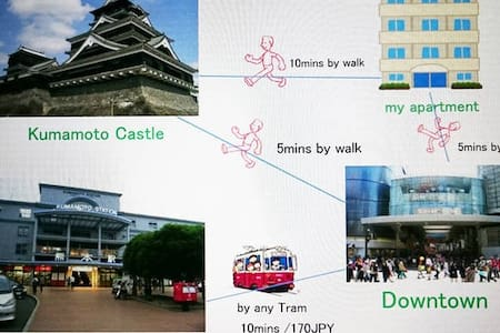 uptown & 9mins to Castle by walk & Hot fun Host! - Kumamoto