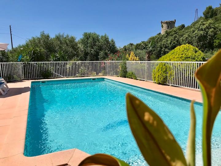 Bas de villa , piscine jardin à 100 m de la plage