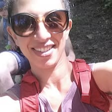 Rasha User Profile