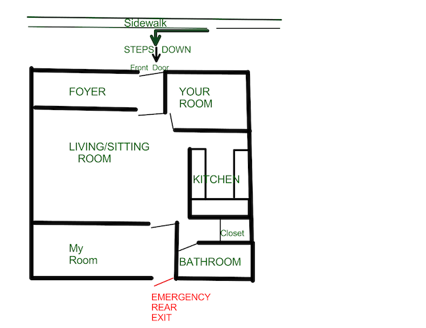 Layout:  (Guests' Access Areas In All Caps)