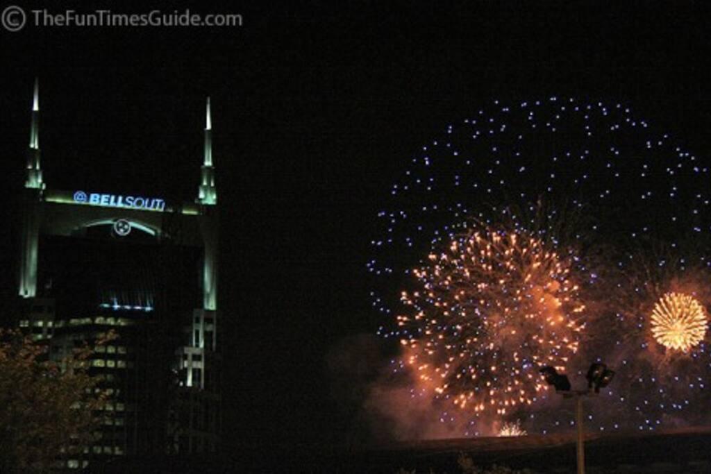 Fourth of July Metro Fireworks Celebration