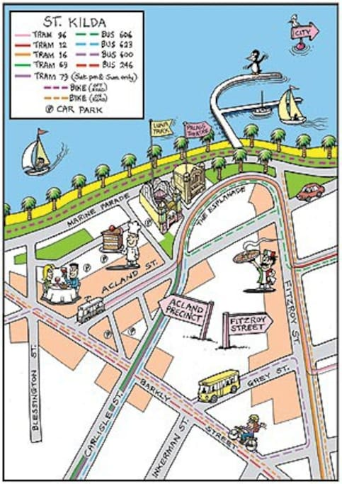 Hub of St Kilda