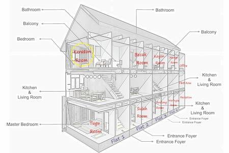 Dasinem Family Homestay-Keraton Rm. - Mlati - Bed & Breakfast