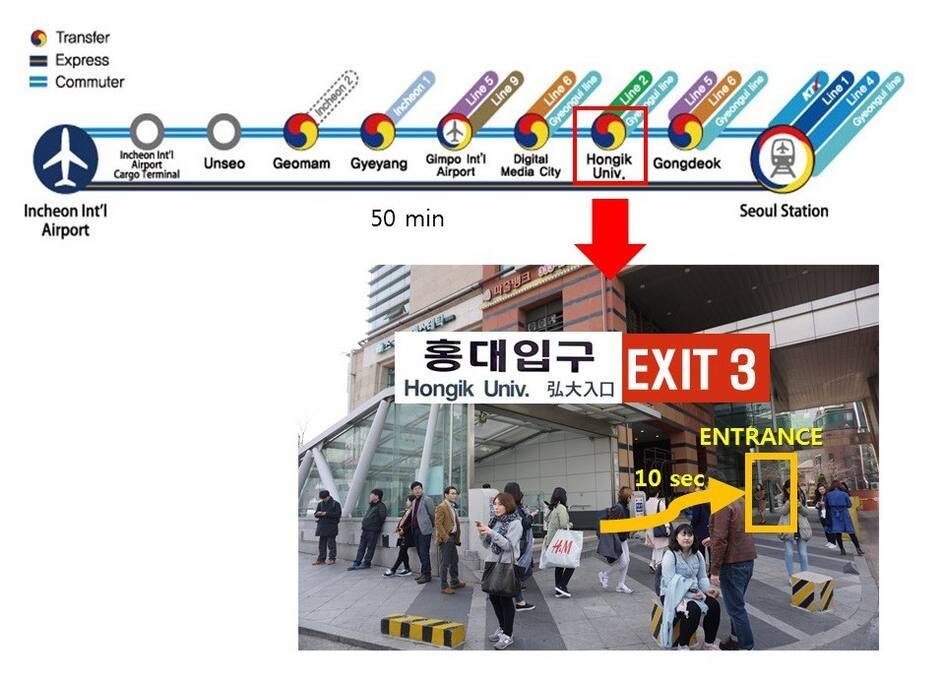 When you fall at the exit 3 of Hongdae Station, you reach the nose immediately.