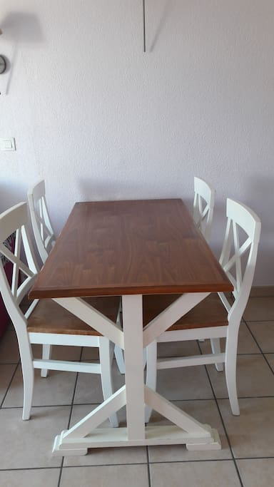 TABLE 4 PERSONNES