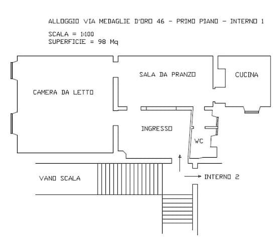 planimetria - planimetry