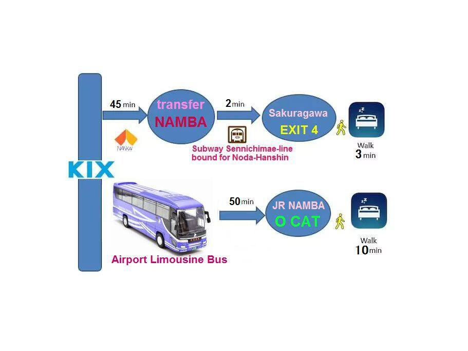 route map from kansai airport