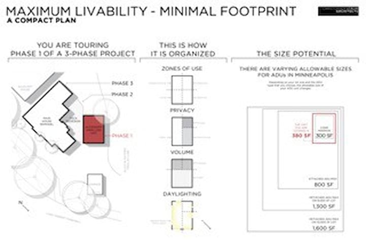 Design notes from the architect shows how the loft is located adjacent to the main home.