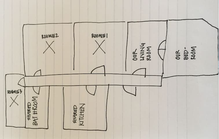 A drawing of our apartment, so you can get a sense of the rooms and the apartment as a whole.