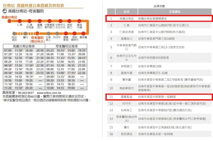 『高鐵台南站—>奇美醫院』高鐵台南站—約9站—>國賓影城—>步行約5分鐘
