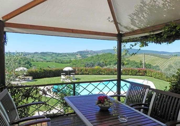 Offer.... in San Gimignano!