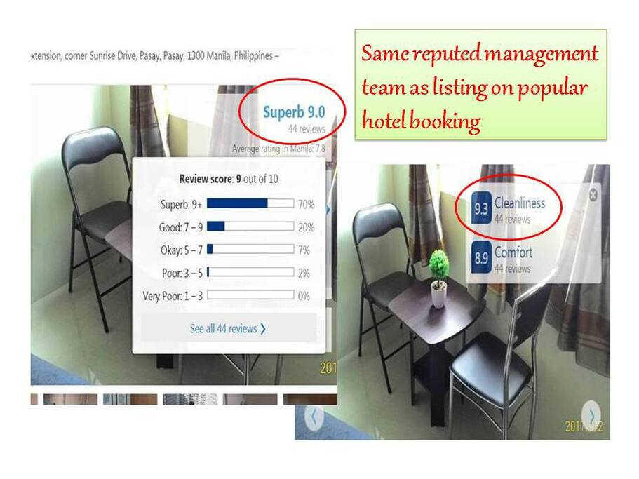 To your satisfaction, it is managed by the same reputed team at popular hotel booking site