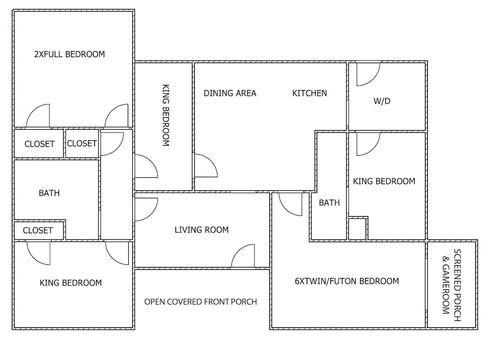 Layout of your house.