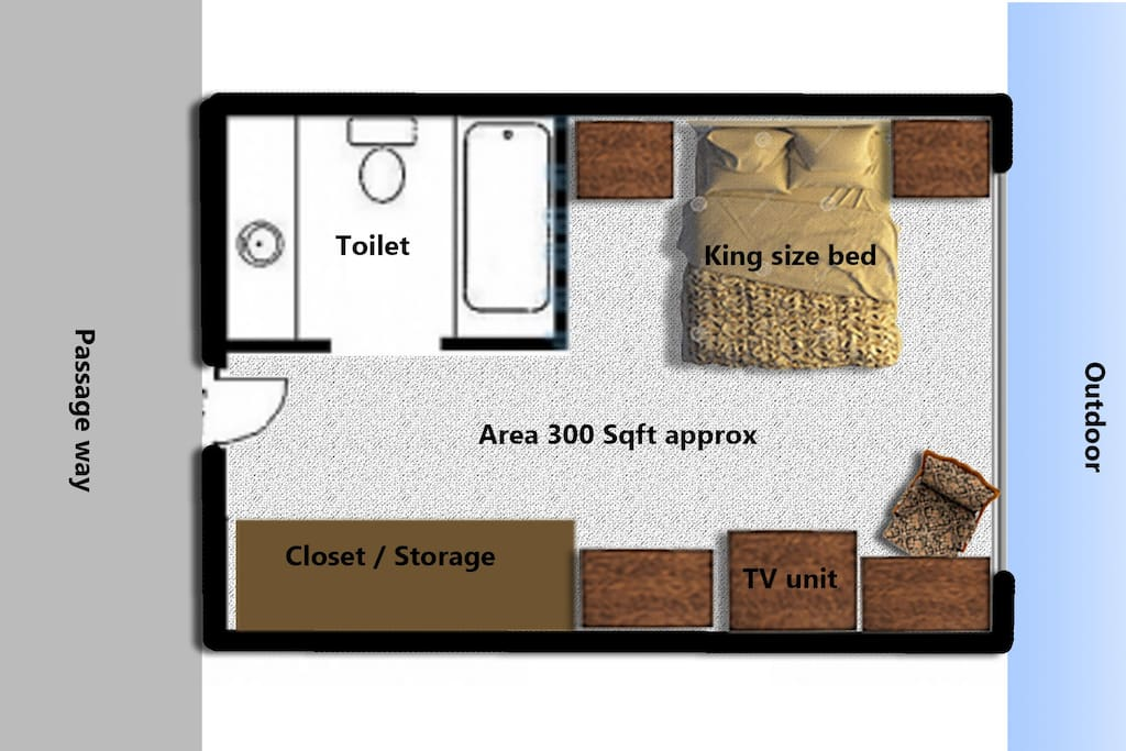 Layout of the room