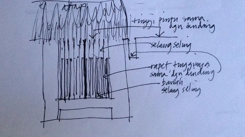 My design sketch for the gate.