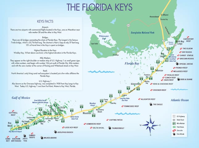 Florida Keys Retreat