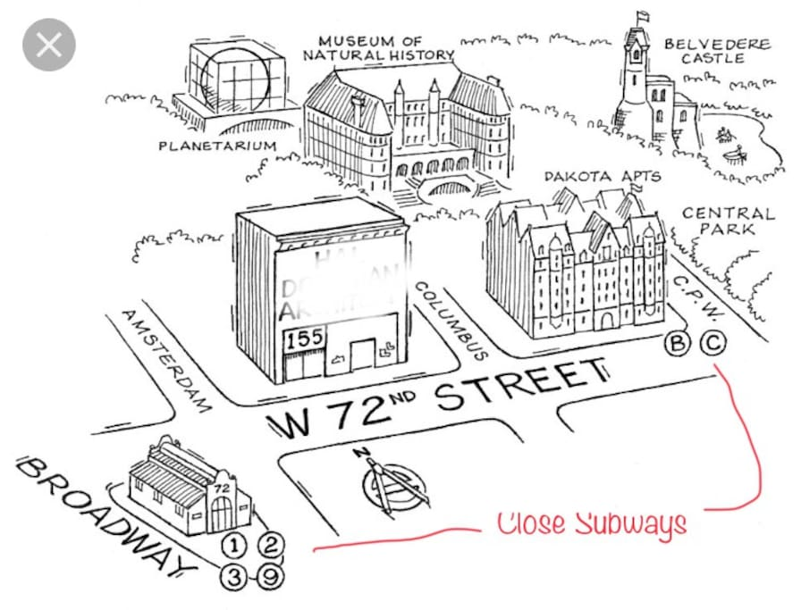 A good illustration of the proximity of the Subways and key landmarks near the apartment (located on 75th street off of Central Park West (CPW)).