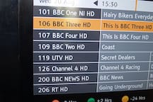 Selection of HD channels available in HD also RTE 1 & 2