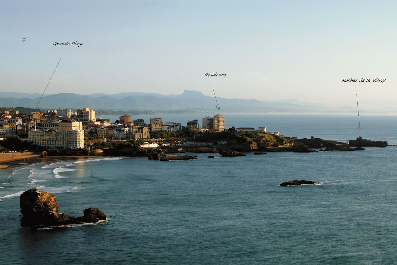 Biarritz: vue d'ensemble